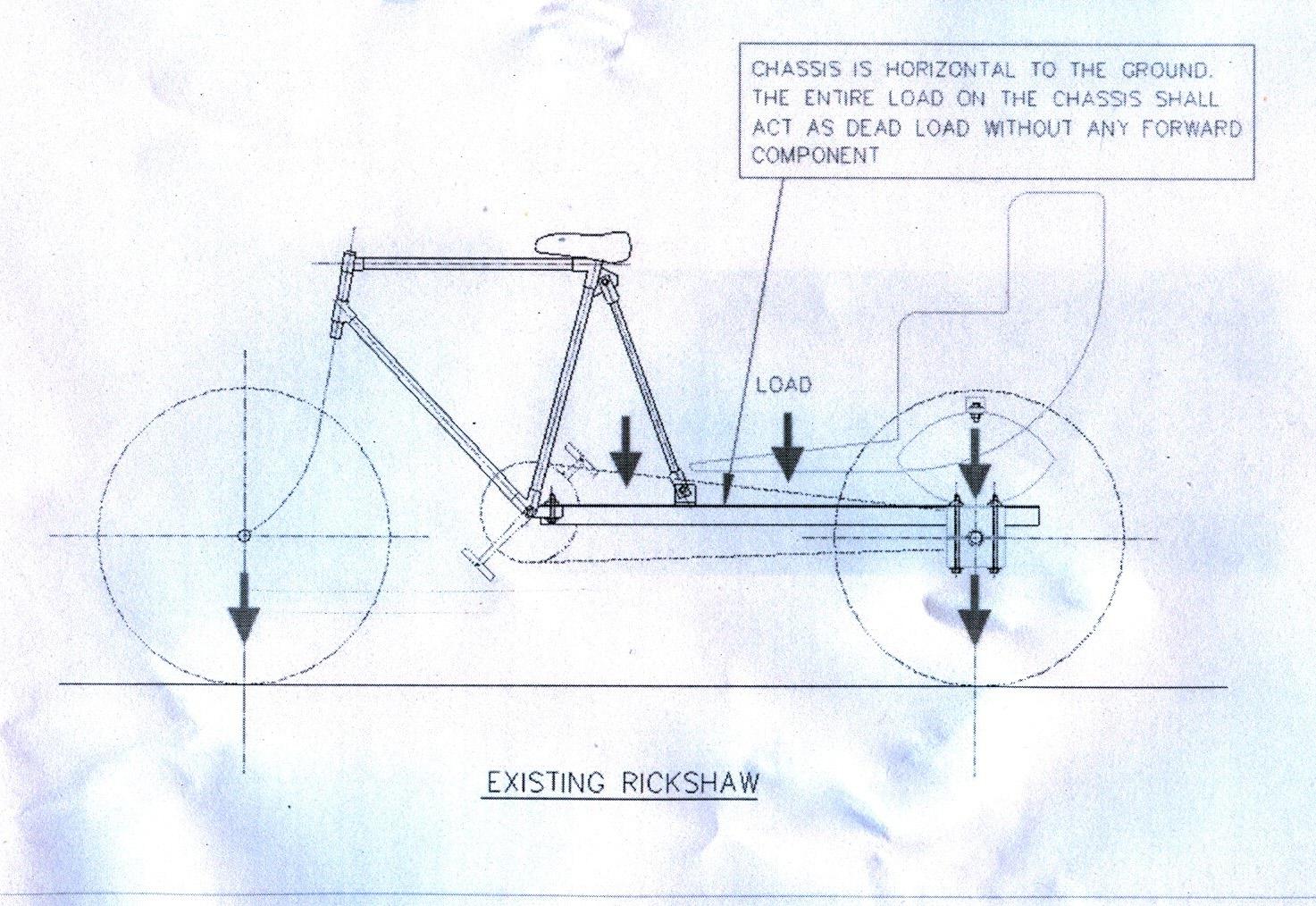 Essay on rickshaw puller