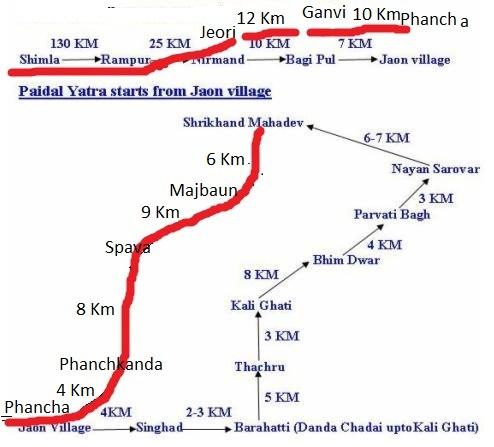 Srikhand_Mahadev_Route_Map
