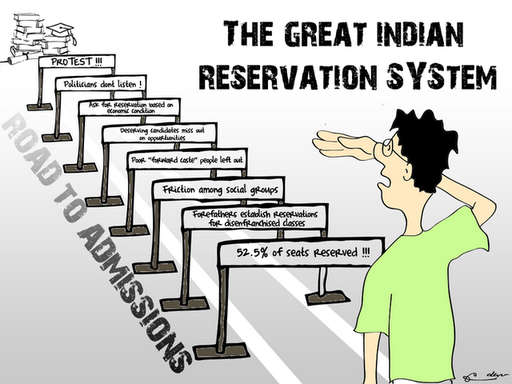 The-Great-Indian-Reservation-System