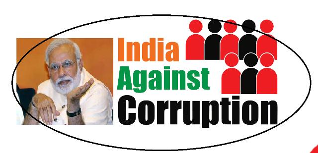 anti file corruption error with of india essay