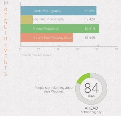 Flatpebble Infographic - Demand Variant