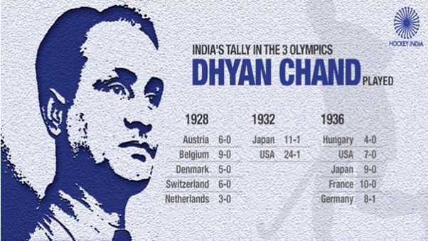 Dhyan Chand_8