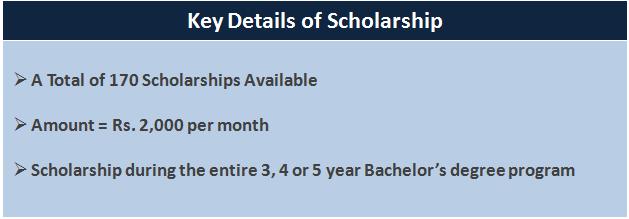 SJVN scholarships 2014 - key detaiols